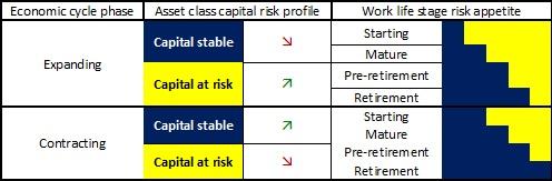 Asset_classes_table_.jpg